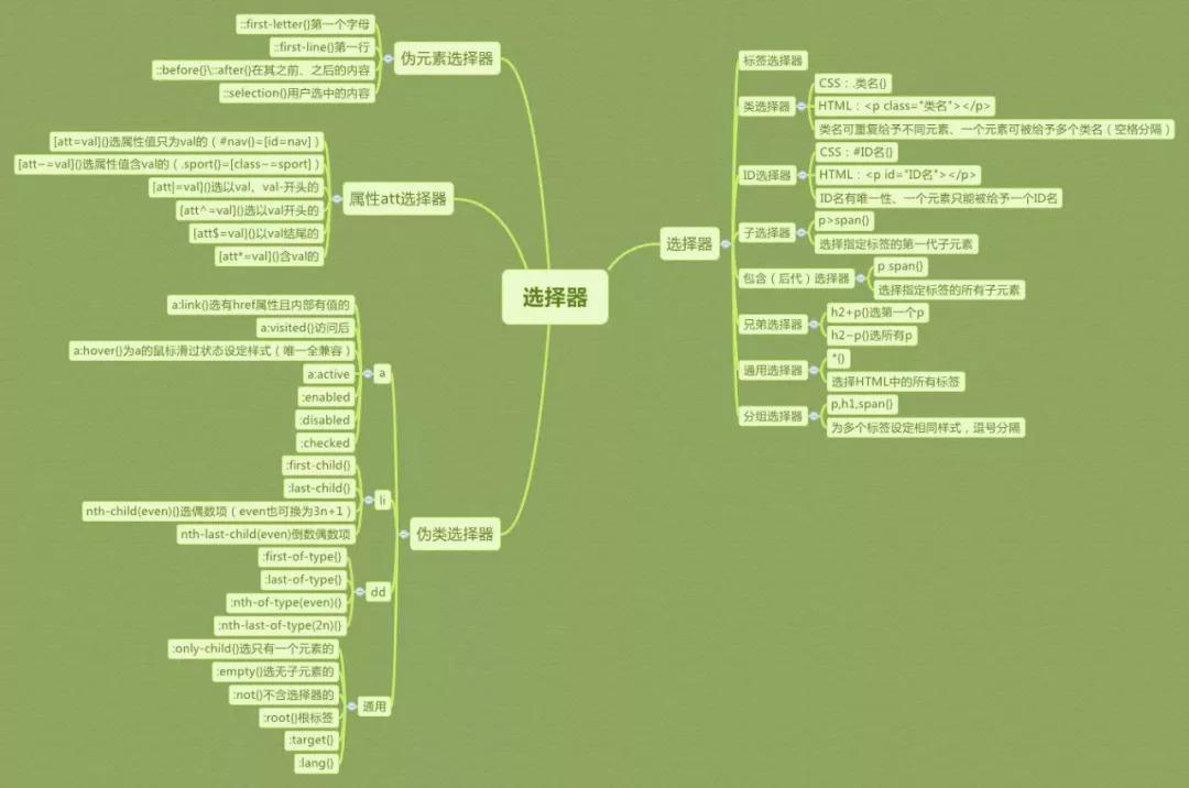 四大软件开发行业痛点,哪个戳中你?