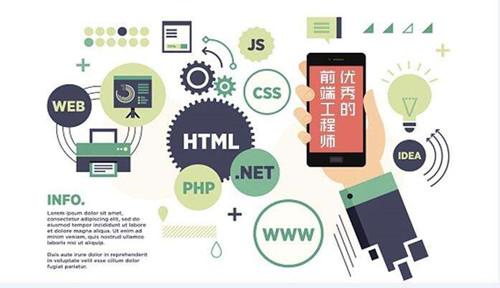 java web的发展历史